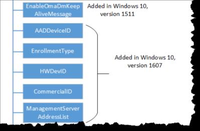new-csp-for-windows-10