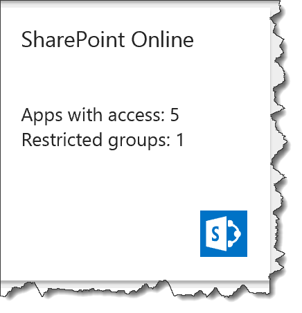 MAM CA for SharePoint - 00.png