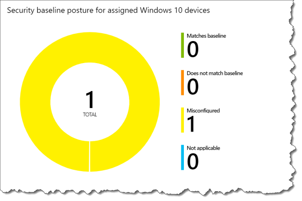 start using intune securitybaseline - 20